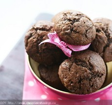 chocmuffin